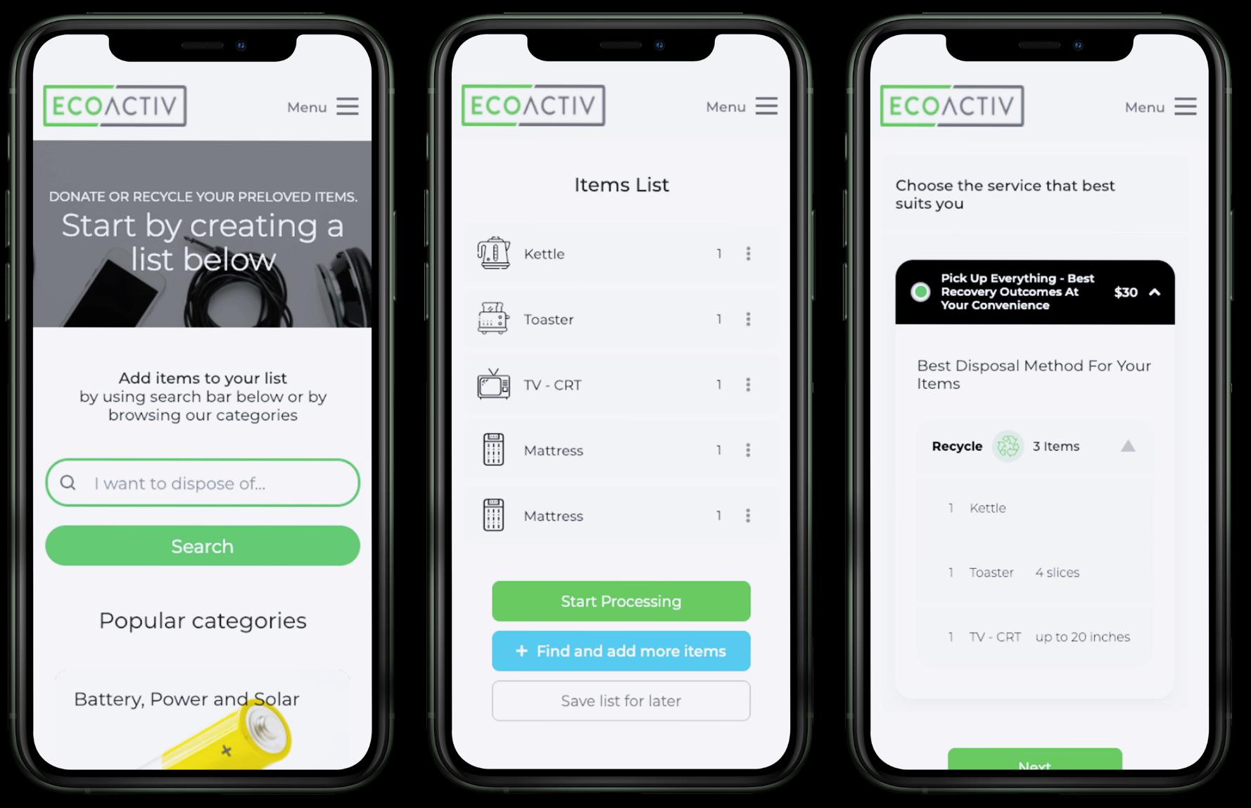 Ecoactiv Digital Platform How it works